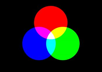 Primary And Secondary Color
